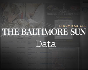Baltimore Sun Data