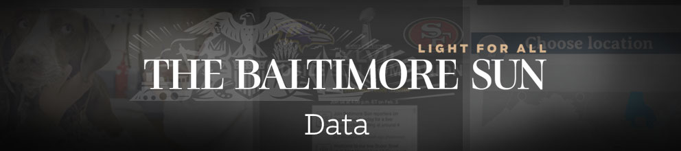 The Baltimore Sun - Data