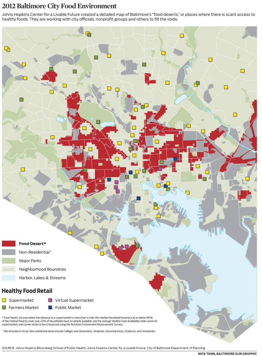 Baltimore City Food Environment