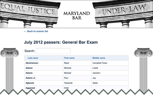 Maryland Bar passers 2012
